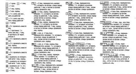 Описание вязания к узор №1473 спицами