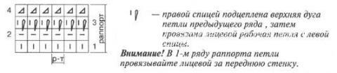 Описание вязания к узор  рельефный №1478 спицами