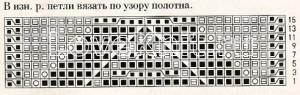 Описание вязания к узор ажурный №1640 спицами