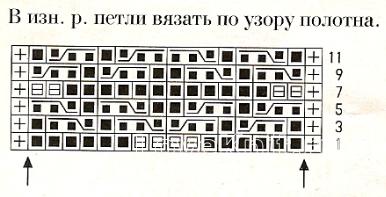 Описание вязания к узор из кос (жгутов) №1791 спицами