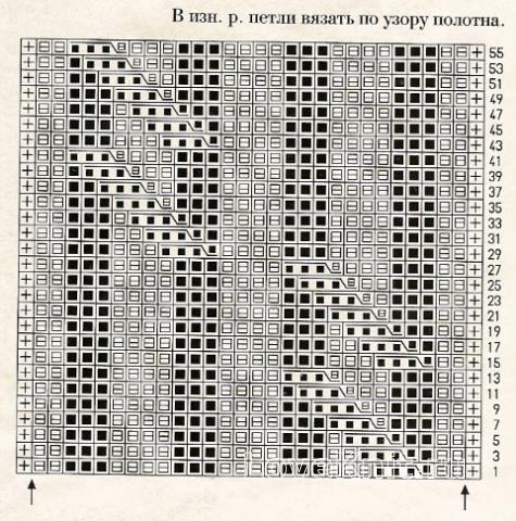 Описание вязания к узор из кос (жгутов) №1794 спицами