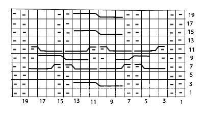 Описание вязания к узор косы и жгуты №3740 спицами