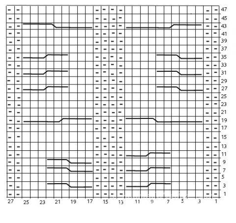 Описание вязания к объемный узор №3742 спицами