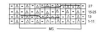 Описание вязания к узор косы и жгуты №3745 спицами