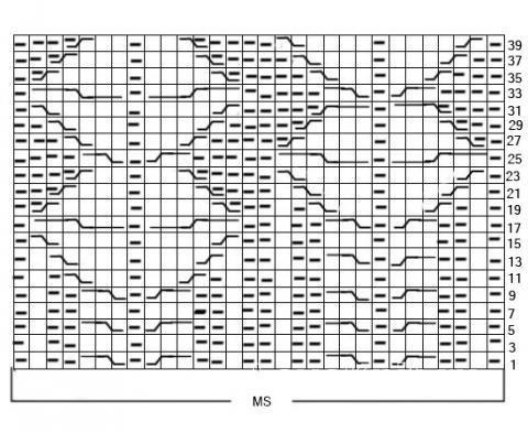 Описание вязания к объемный узор №3752 спицами