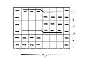 Описание вязания к узор косы и жгуты №3755 спицами