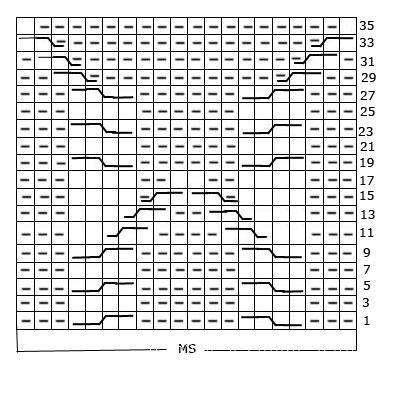 Описание вязания к объемный узор №3760 спицами