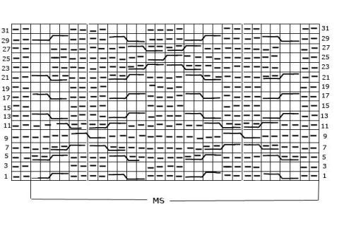 Описание вязания к рельефный узор №3762 спицами
