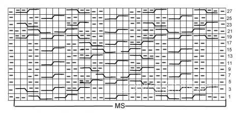 Описание вязания к узор спицами №3763 спицами