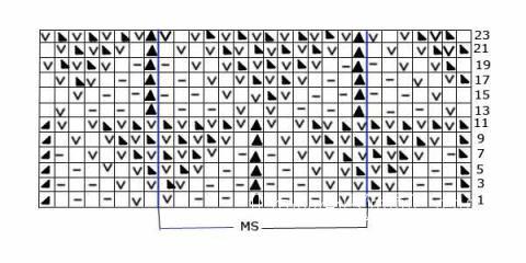 Описание вязания к ажурный узор №3655 спицами