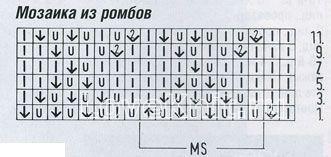 Описание вязания к узор мозаика из ромбов №1214 спицами