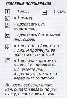 Описание вязания к узор крылья №1217 спицами