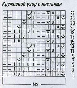 Описание вязания к узор кружевной №1219  спицами