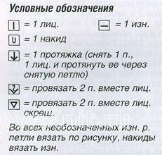 Описание вязания к узор с ложными косами №1221  спицами