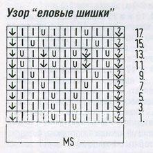 Описание вязания к узор еловые шишки №1228  спицами