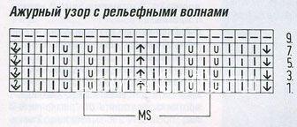 Описание вязания к узор с рельефными волнами №1229  спицами