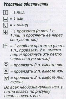Описание вязания к узор березовые листья №1231 спицами
