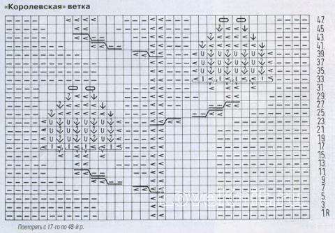 Описание вязания к узор ветка №1240 спицами