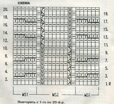 Описание вязания к ажурный с косами №1241 спицами