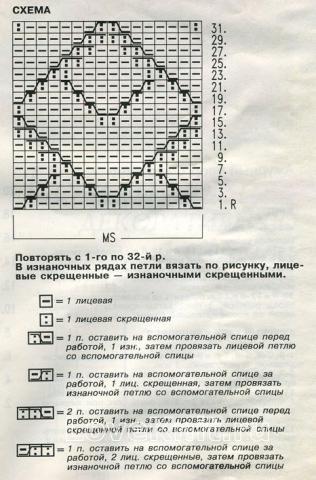 Описание вязания к узор двойная сетка №1242 спицами