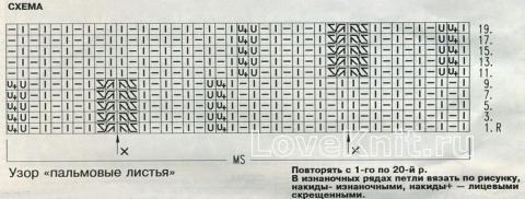 Описание вязания к узор пальмовые листья №1244 спицами