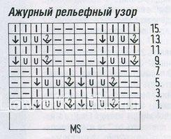 Описание вязания к узор ажурный рельефный №1247 спицами