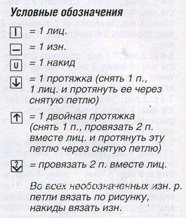 Описание вязания к узор черепица №1248 спицами