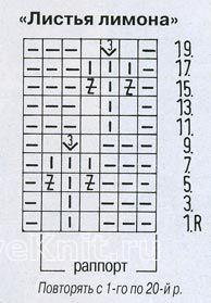 Описание вязания к узор листья лимона №1310 спицами