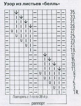 """Описание вязания к узор из листьев """"бель"""" №1311 спицами"""