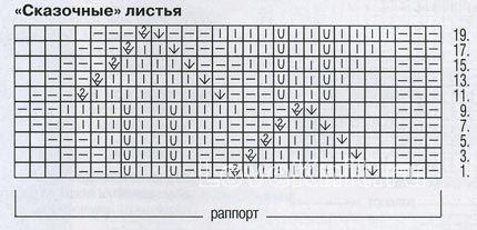 Описание вязания к узор сказочные листья №1320 спицами