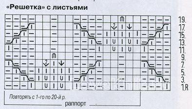 Описание вязания к узор решетка с листьями №1322 спицами