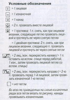 Описание вязания к  узор с листьями №1323 спицами