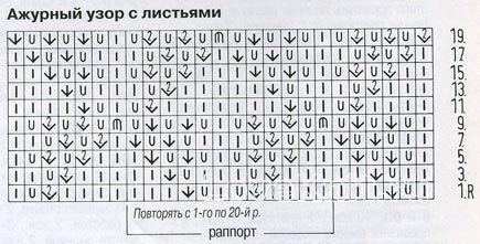 Описание вязания к узор с листьями 1 №1324 спицами