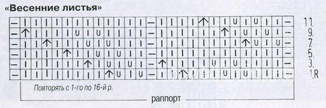 Описание вязания к узор весенние листья №1327 спицами