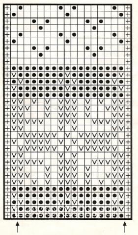 Описание вязания к узор цветной (жаккардовый) №1752 спицами