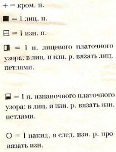 Описание вязания к узор ажурный №1770 спицами