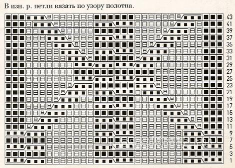 Описание вязания к узор из кос (жгутов) №1771 спицами
