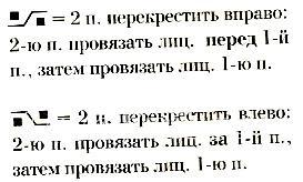 Описание вязания к узор из кос (жгутов) №1777 спицами