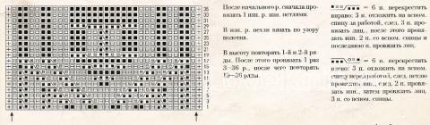 Описание вязания к узор из кос (жгутов) №1780 спицами