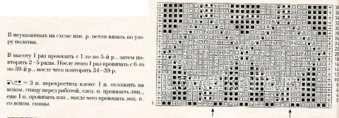 Описание вязания к узор из кос (жгутов) №1783 спицами