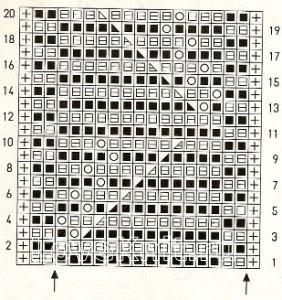 Описание вязания к узор ажурный №1801 спицами