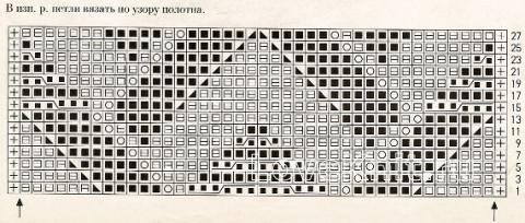 Описание вязания к узор ажурный №1807 спицами
