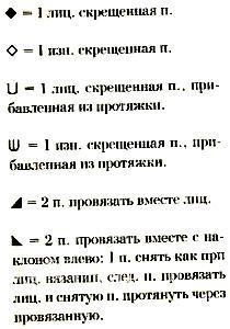 Описание вязания к узор рельефный №1808 спицами