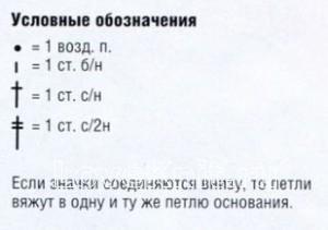 Описание вязания к узор №1819 спицами