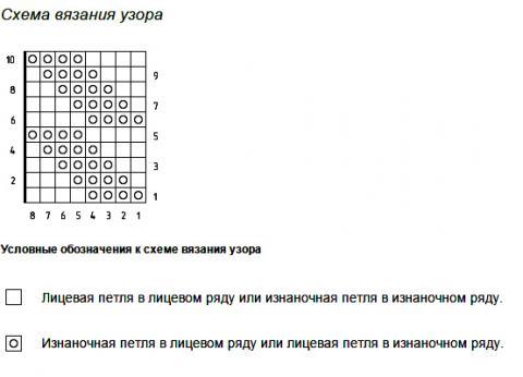 Описание вязания к узор простой №1947 спицами
