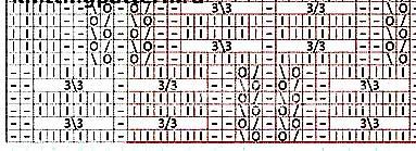 Описание вязания к узор коса №1973 спицами