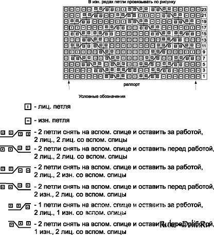 Описание вязания к узор из кос (жгутов) №1978 спицами