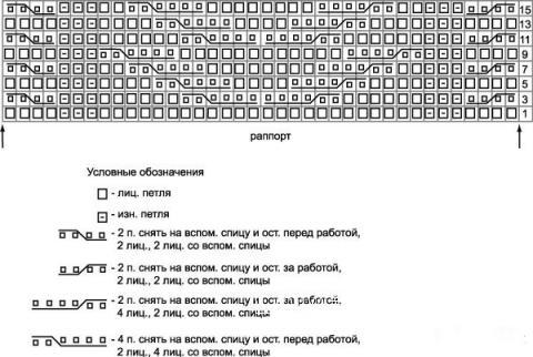 Описание вязания к узор из кос (жгутов) №1980 спицами