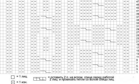 Описание вязания к узор из кос (жгутов) №1983 спицами