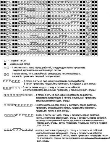 Описание вязания к узор из кос (жгутов) №1985 спицами